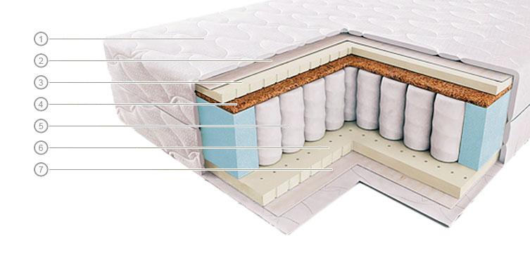 модель matras-vegas-4_5