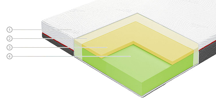 модель matras-vegas-a3