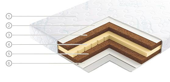модель matras-vegas-kokosmix