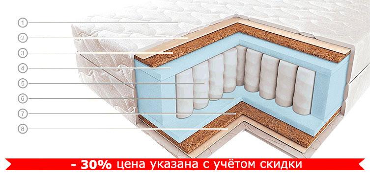 модель matras-vegas-s3