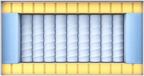 пружинный блок для матраса